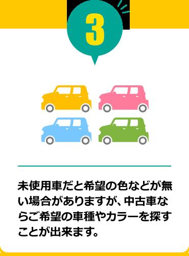 3. 未使用車だと希望の色などが無い場合がありますが、中古車ならご希望の車種やカラーを探すことができます。